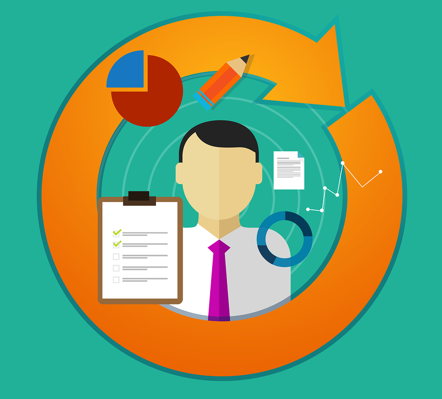 An Insight on 360 Degree Feedback Software
